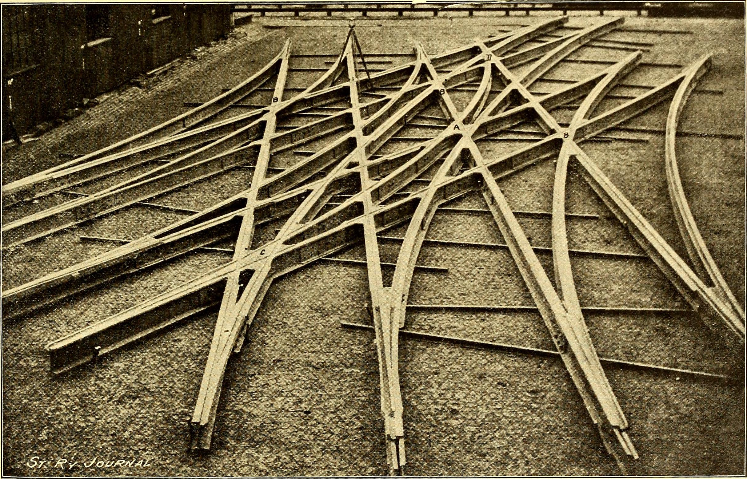 The Street Railway Journal (1884)   The Construction Period