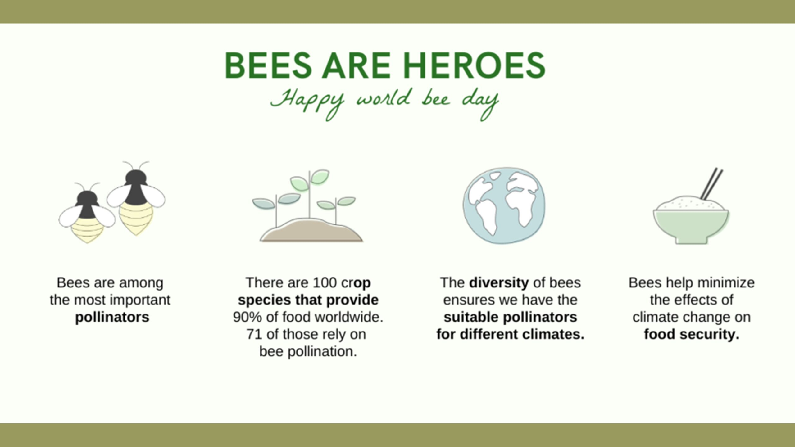 World Bee Day | River Avon in Winter